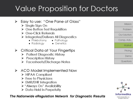Value Proposition For Physicians